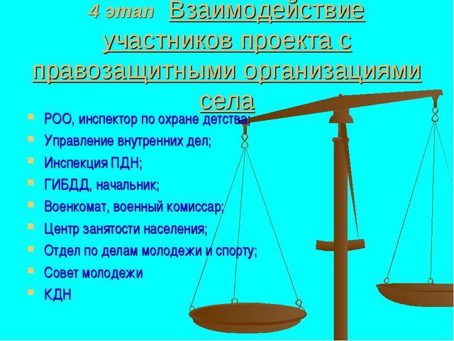 4 этап Взаимодействие участников проекта с правозащитными организациями села...