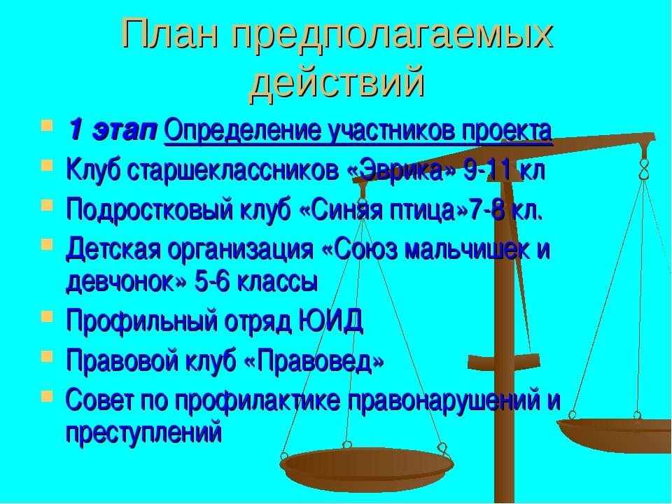 План предполагаемых действий 1 этап Определение участников проекта Клуб старш...