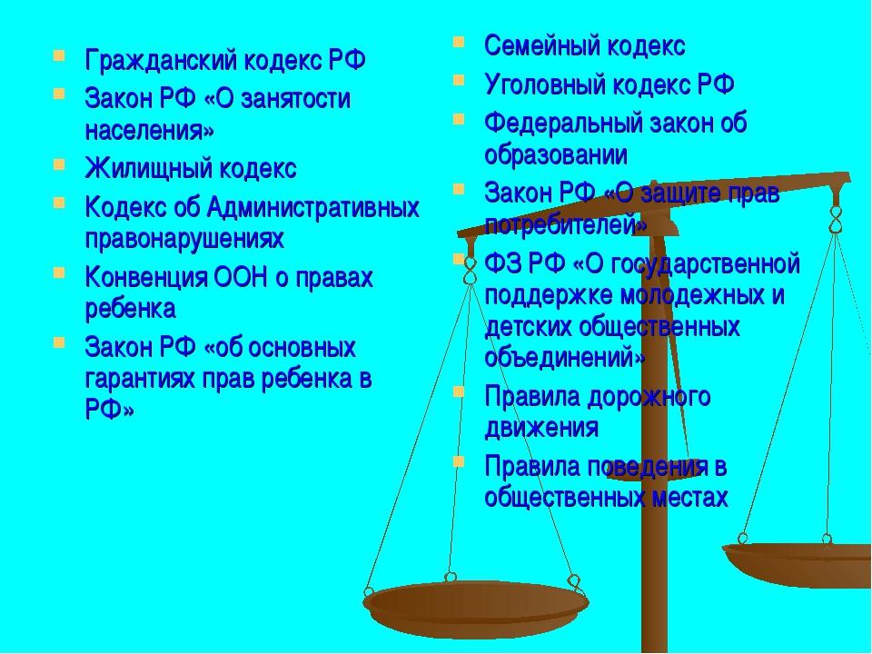 Гражданский кодекс РФ Закон РФ «О занятости населения» Жилищный кодекс Кодекс...