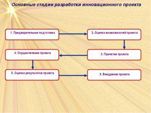 Основные стадии разработки инновационного проекта