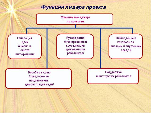 Функции лидера проекта