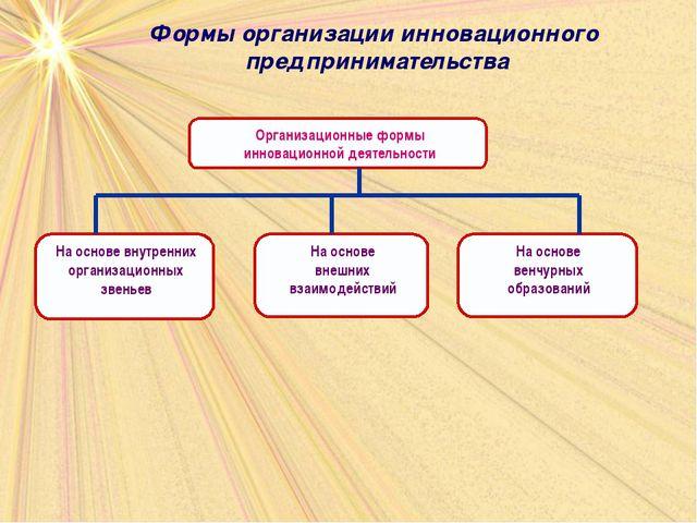 Формы организации инновационного предпринимательства