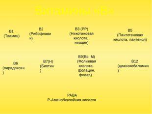 В2 (Рибофлавин) Это желто-оранжевое растворимое в воде вещество. Может посту
