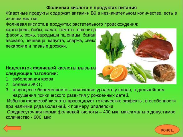 заказ фолиевая кислота в продуктах Календарно-тематический