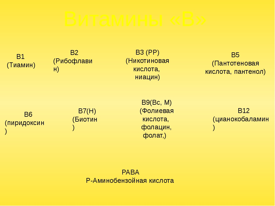 В2 (Рибофлавин) Это желто-оранжевое растворимое в воде вещество. Может посту...