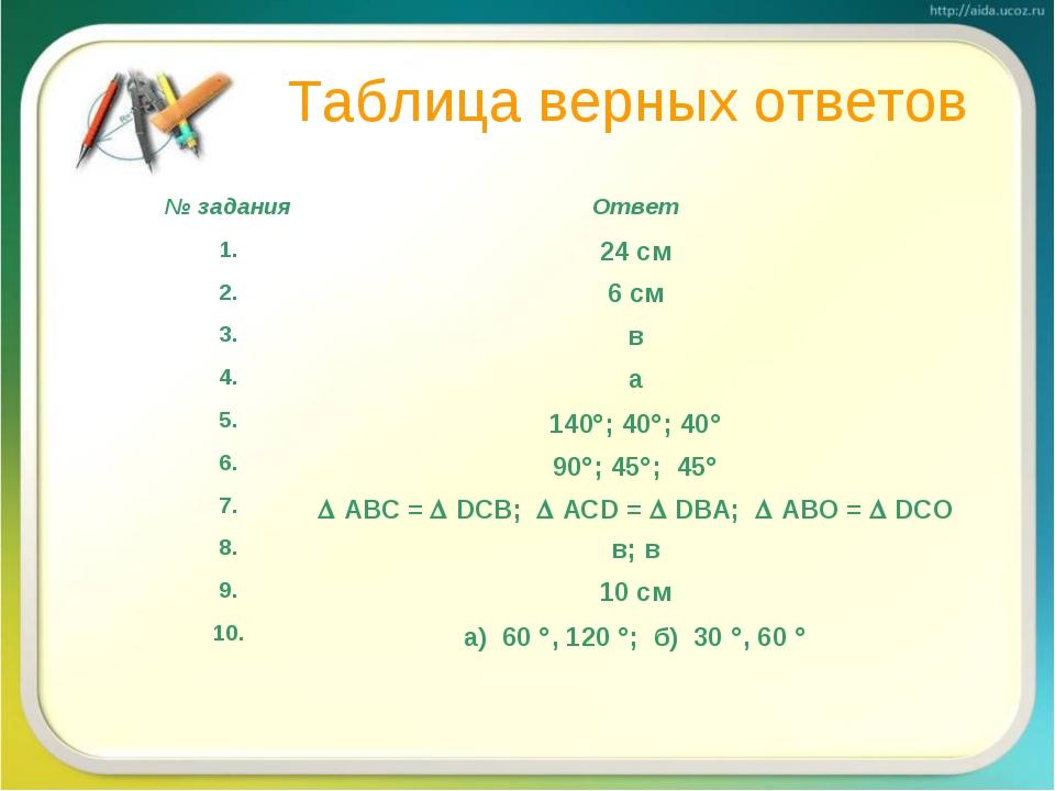 Таблица верных ответов