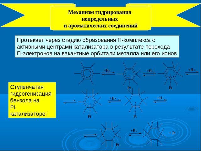 Механизм гидрирования непредельных и ароматических соединений Протекает чере...