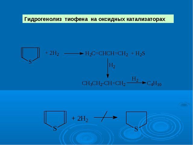 Гидрогенолиз тиофена на оксидных катализаторах