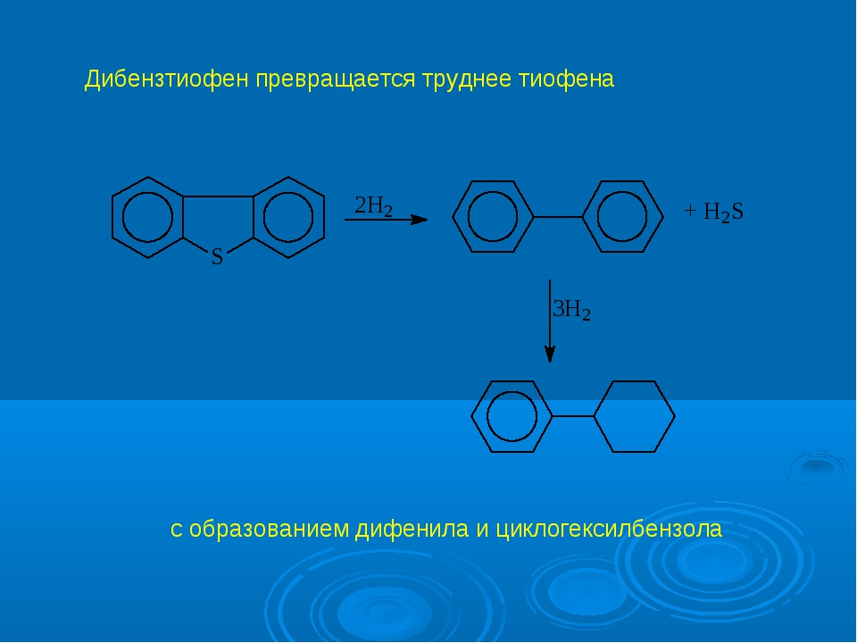 Дибензтиофен превращается труднее тиофена с образованием дифенила и циклогекс...