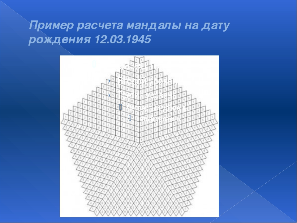 Пример расчета мандалы на дату рождения 12.03.1945