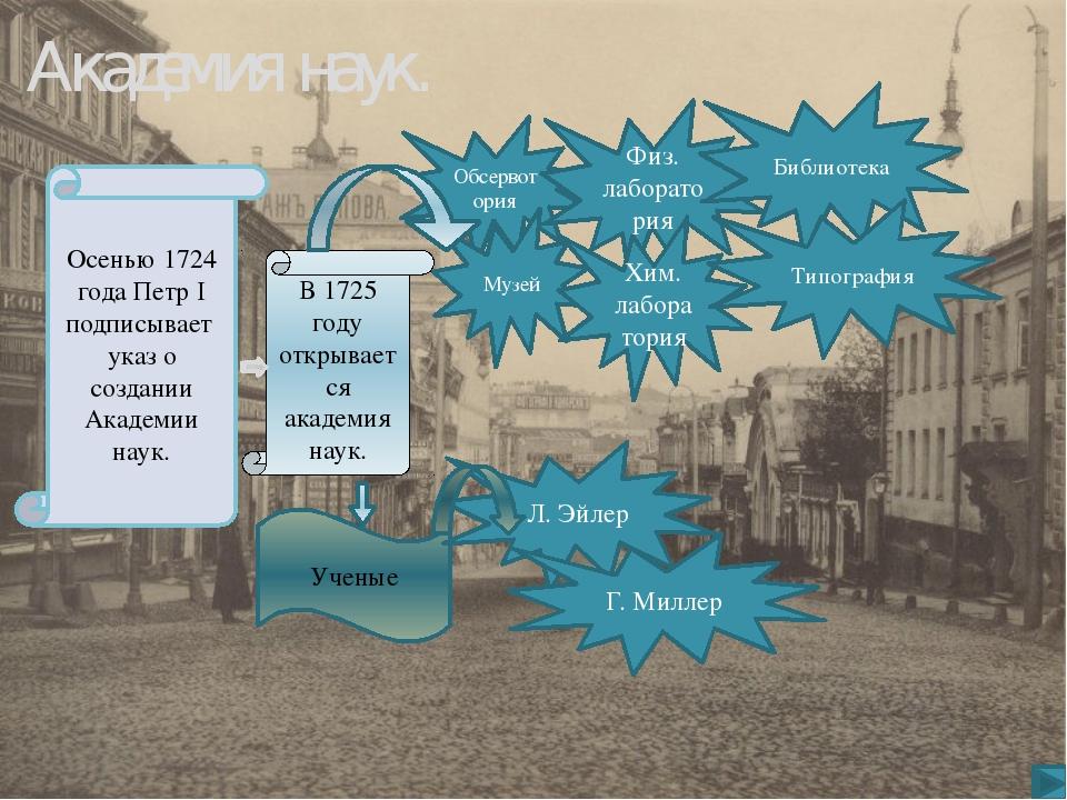 Михаи́л Васи́льевич Ломоно́сов (8 ноября 1711, деревня Мишанинская, Россия —...