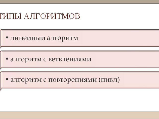 ТИПЫ АЛГОРИТМОВ
