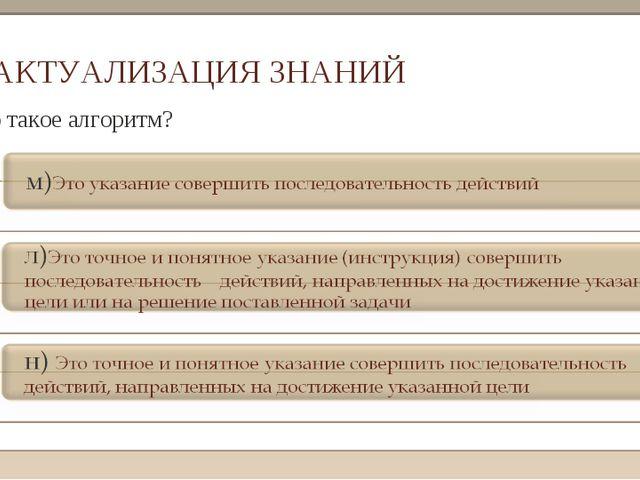 АКТУАЛИЗАЦИЯ ЗНАНИЙ 1. Что такое алгоритм?