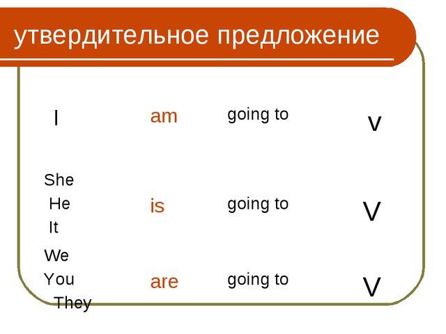 утвердительное предложение I  am going to v She He It is going to V We...