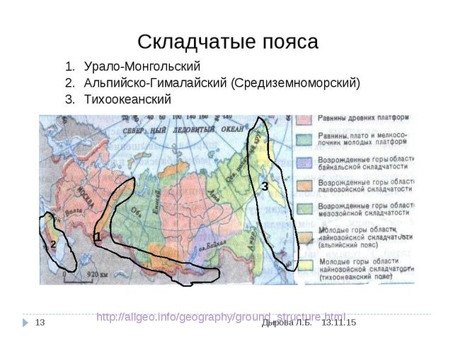 http://allgeo.info/geography/ground_structure.html * * Дырова Л.Б. Дырова Л.Б.