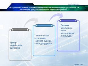 www.themegallery.com Company Logo тема программы развития: «Формирование перс