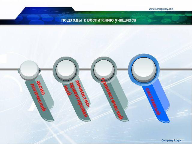 www.themegallery.com Company Logo подходы к воспитанию учащихся аксио логичес...