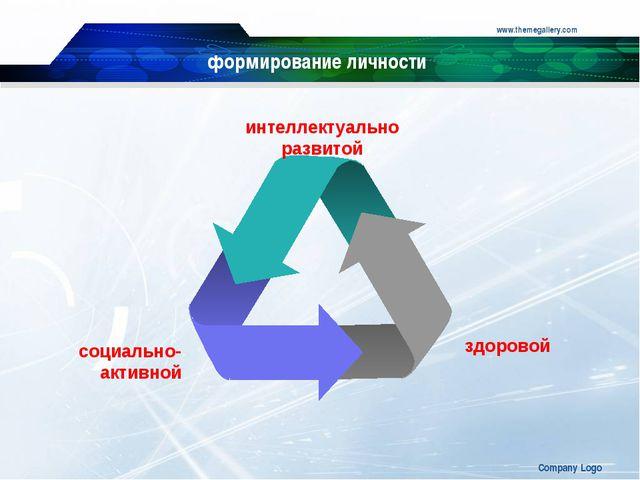 www.themegallery.com Company Logo формирование личности социально-активной зд...