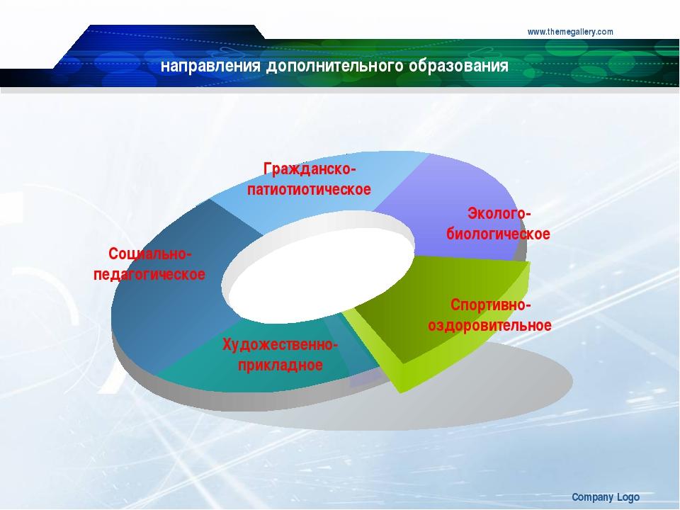 www.themegallery.com Company Logo направления дополнительного образования Com...