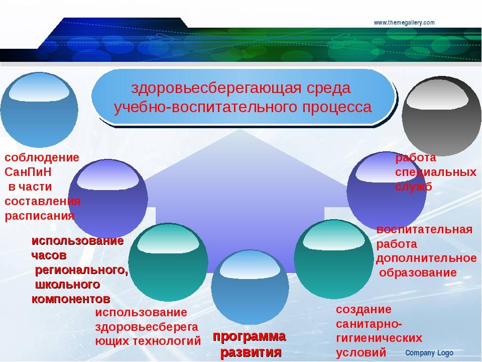www.themegallery.com Company Logo здоровьесберегающая среда учебно-воспитател...