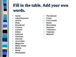Fill in the table. Add your own words. Aerial Advertisement Article Blog Broa