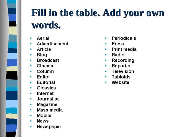 Fill in the table. Add your own words. Aerial Advertisement Article Blog Broa...