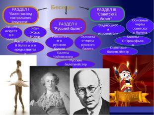 РАЗДЕЛ III. СОВЕТСКИЙ БАЛЕТ Советский балет всегда опирался на великое наслед