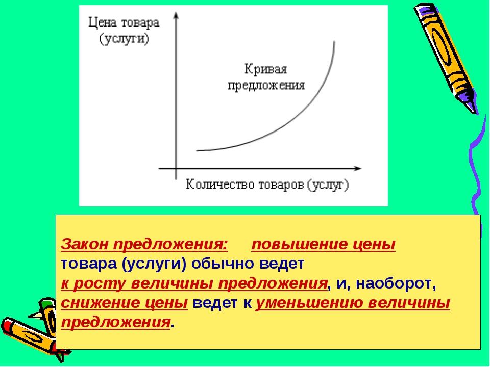 Закон предложения: повышение цены товара (услуги) обычно ведет к росту велич...