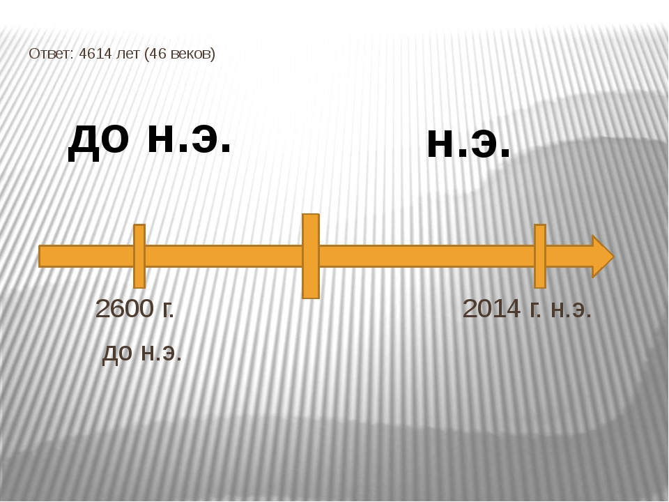Ответ: 4614 лет (46 веков) 2600 г. 2014 г. н.э. до н.э. до н.э. н.э.