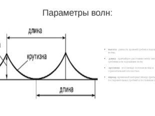 Параметры волн: высота -разность уровней гребня и подошвы волны; длина -кр