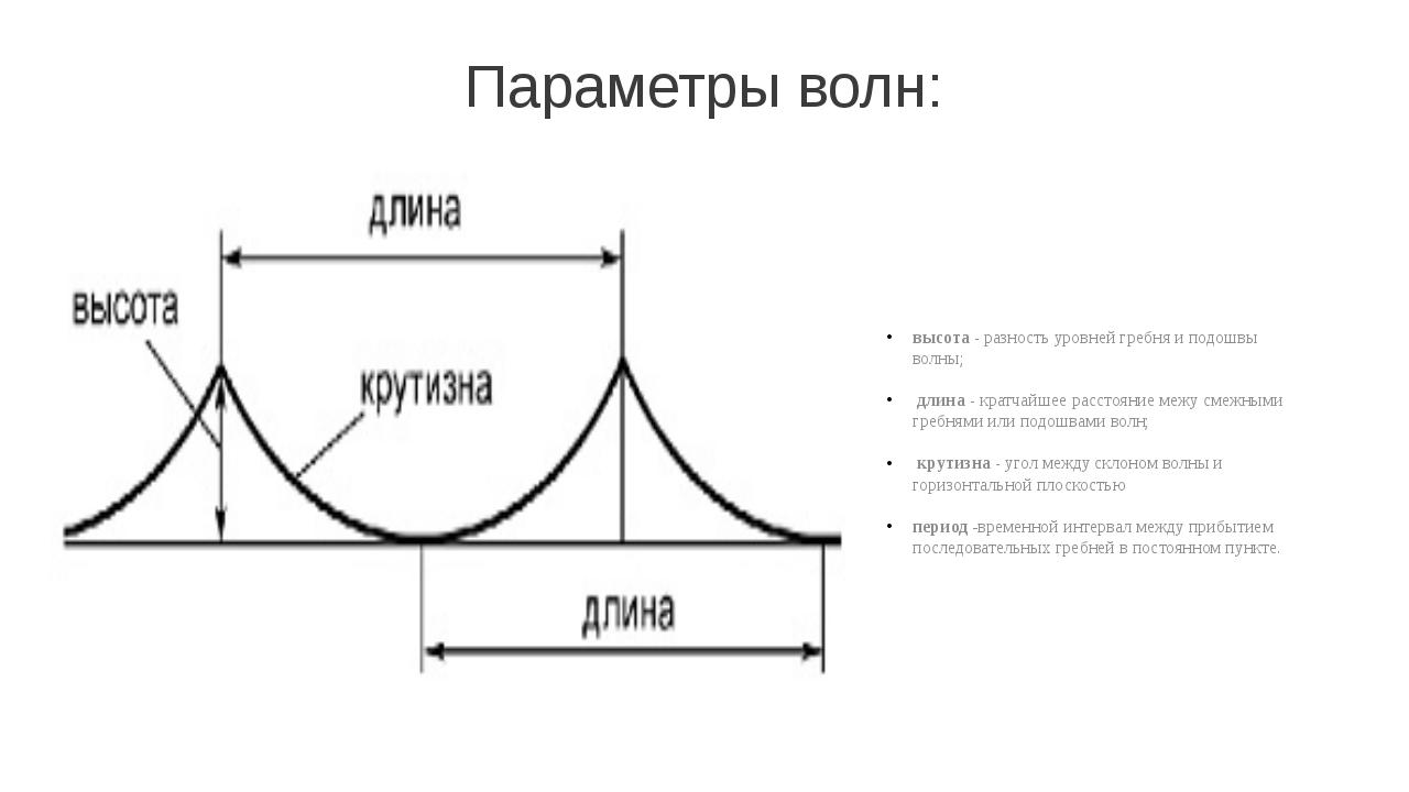 Параметры волн: высота -разность уровней гребня и подошвы волны; длина -кр...