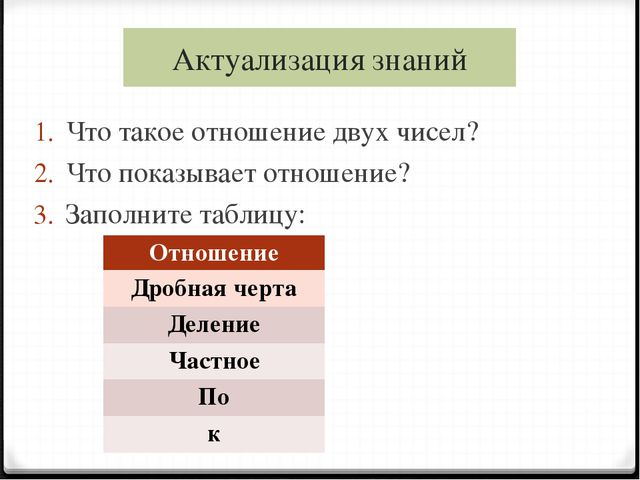 Актуализация знаний Что такое отношение двух чисел? Что показывает отношение?...
