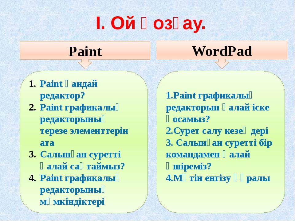 І. Ой қозғау. 2 4. 5. 6. 7. 8. WordPad Paint Paint қандай редактор? Paint гра...