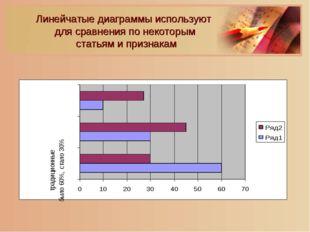 Линейчатые диаграммы используют для сравнения по некоторым статьям и признакам