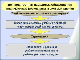 Овладение системой учебных действий с изучаемым учебным материалом Деятельнос