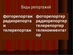 Виды репортажей фоторепортаж радиорепортаж телерепортажфоторепортер радиореп