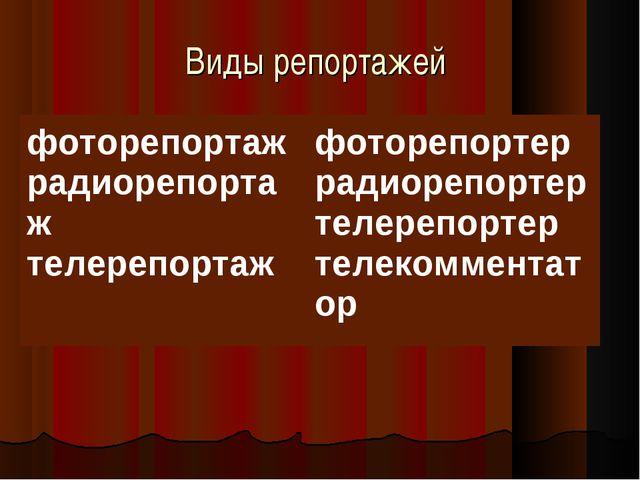 Виды репортажей фоторепортаж радиорепортаж телерепортажфоторепортер радиореп...
