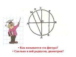 • Как называется эта фигура? • Сколько в ней радиусов, диаметров? В А С Д Е О