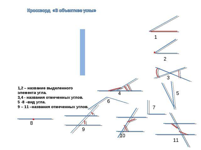 1,2 – название выделенного элемента угла. 3,4 - названия отмеченных углов. 5...