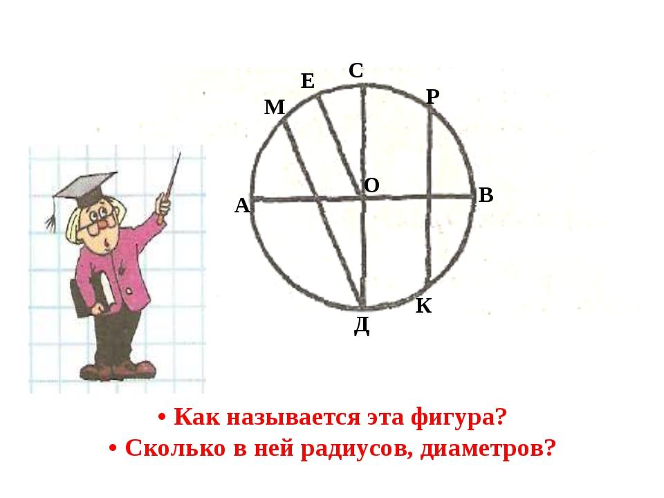 • Как называется эта фигура? • Сколько в ней радиусов, диаметров? В А С Д Е О...