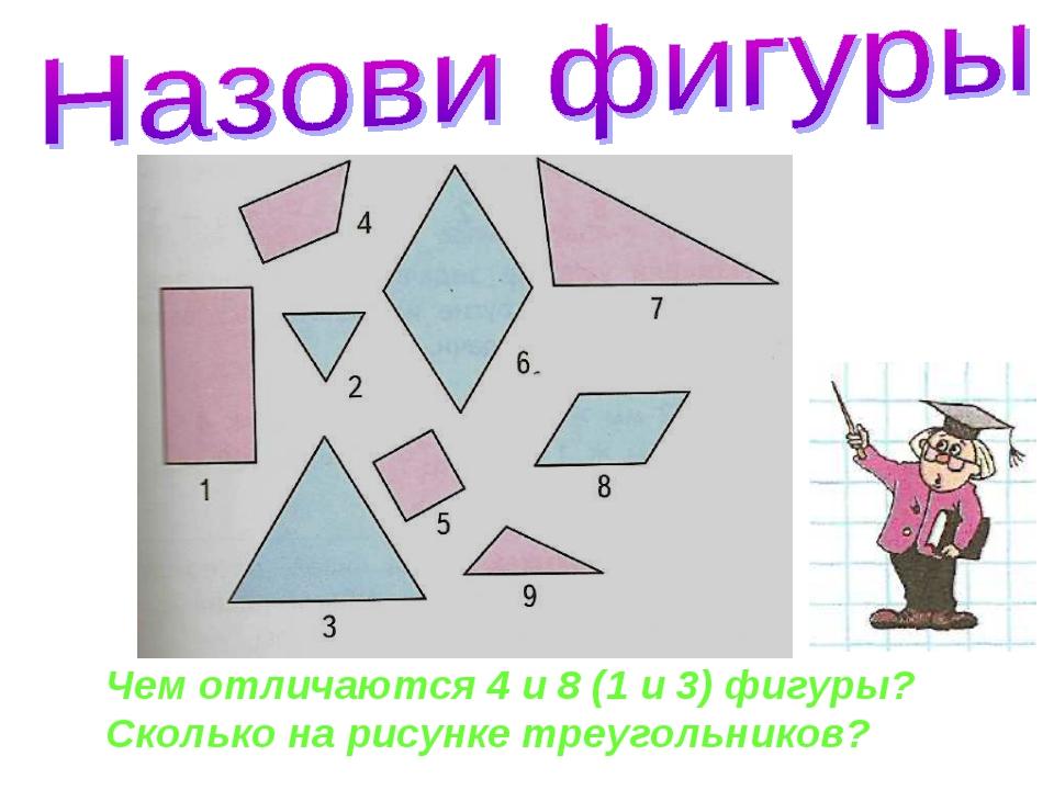 Чем отличаются 4 и 8 (1 и 3) фигуры? Сколько на рисунке треугольников?