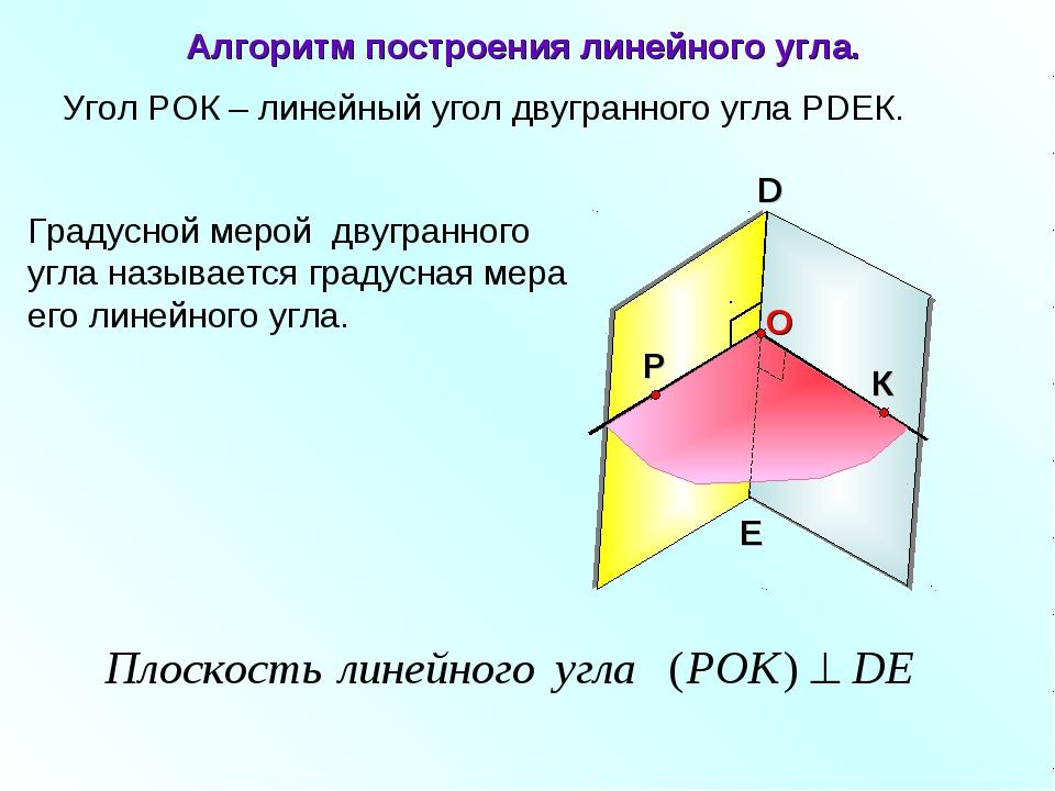 Угол РОК – линейный угол двугранного угла РDEК. D E Градусной мерой двугранно...