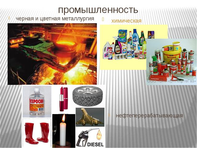промышленность черная и цветная металлургия химическая нефтеперерабатывающая