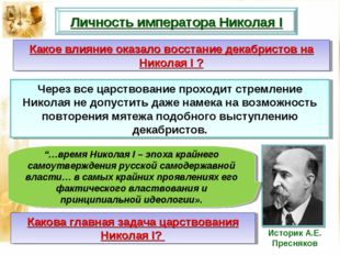 Через все царствование проходит стремление Николая не допустить даже намека н