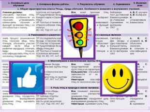 1. Основные цели обучения 2. Активныеформы работы 3. Результаты обучения 4.