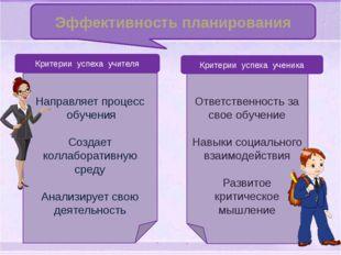 Эффективность планирования Ответственность за свое обучение Навыки социальног