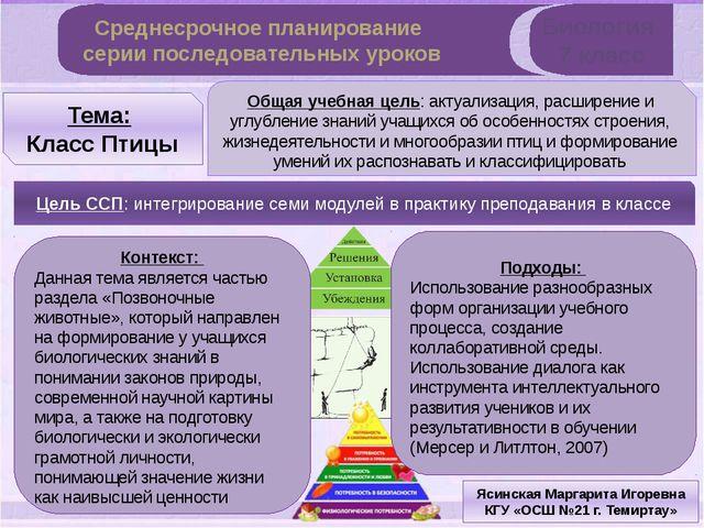 Биология 7 класс Среднесрочное планирование серии последовательных уроков Тем...