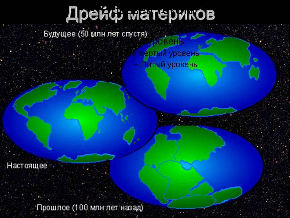Дрейф материков