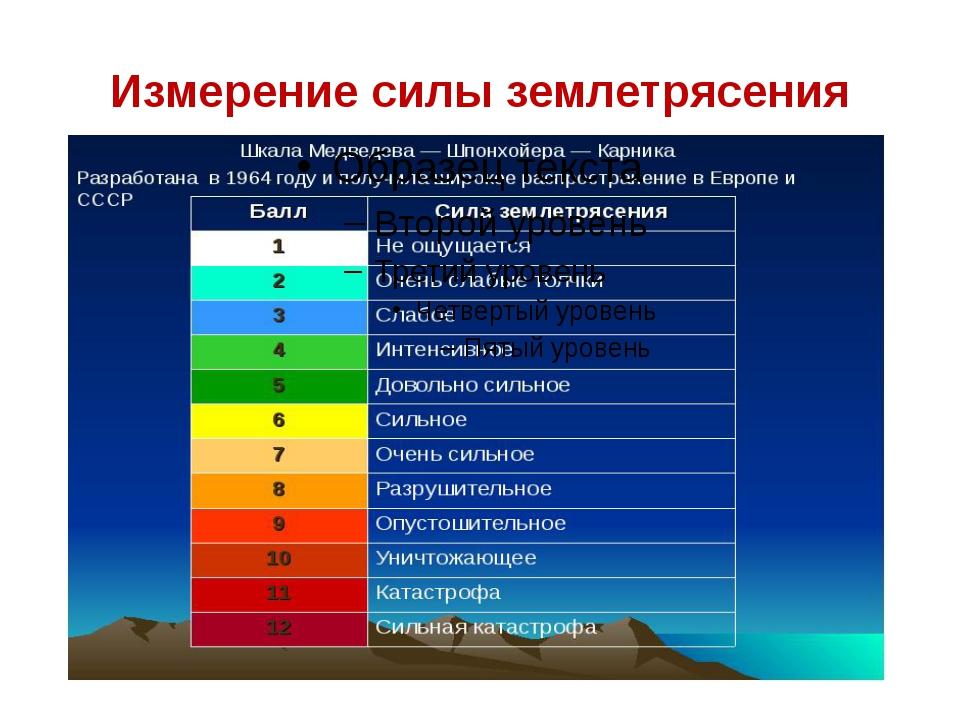 Измерение силы землетрясения