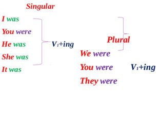 Singular I was You were He was V1+ing She was It was Plural We were You were
